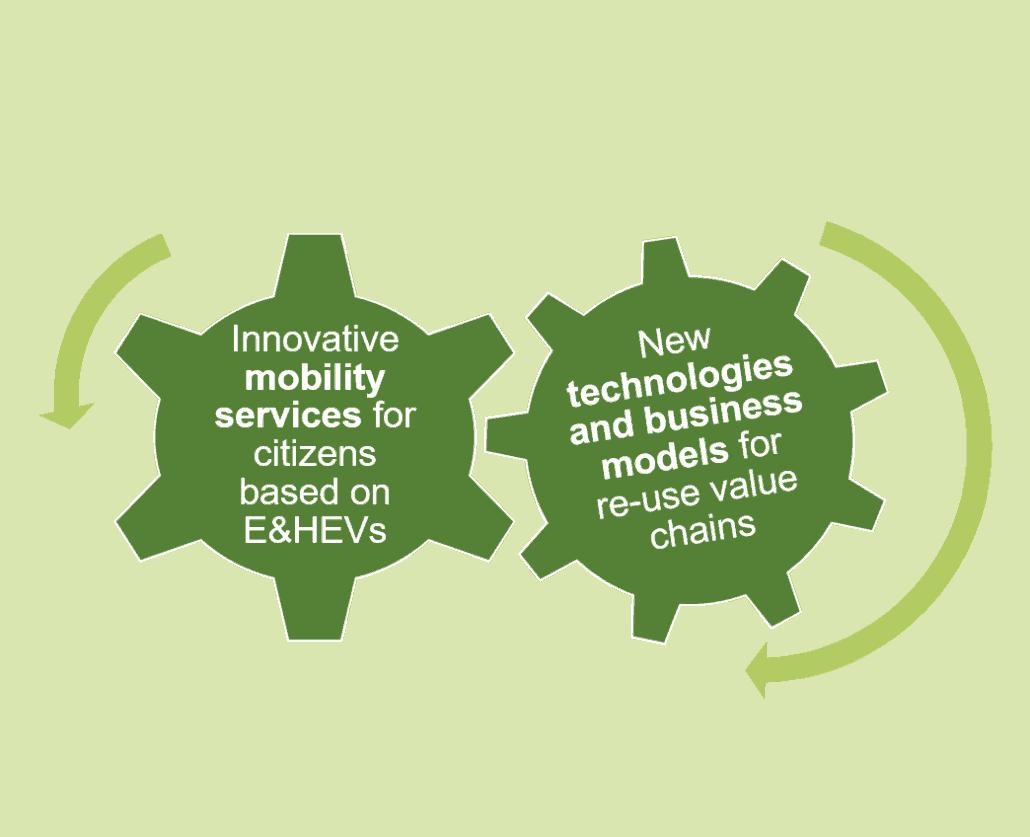 CarE-Service – Innovative Circular Economy Business Models